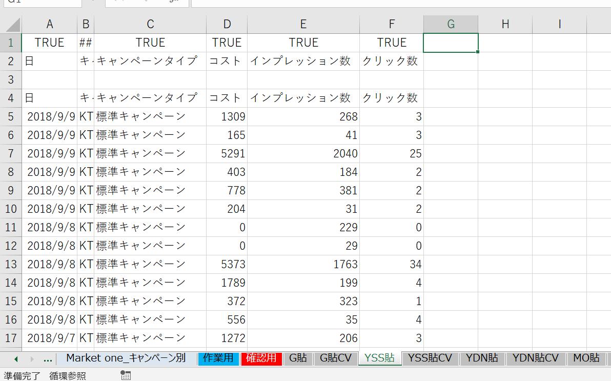 SUMIFS関数の元データとなる貼付シート