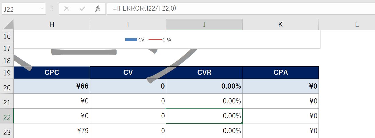 IFERROR関数でCVRのエラー表示を回避