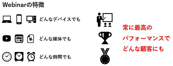 Webinarの特徴について